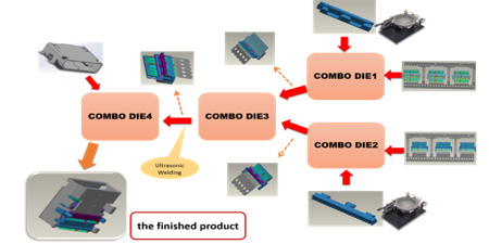 5 in 1 Combo Die Assembly Line
