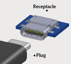 Plug and Receptacle